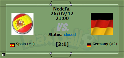 Španielsko proti Nemecku, Showmatch
