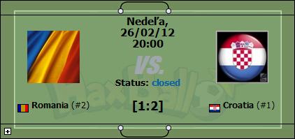 Rumunsko proti Chorvátsku, Showmatch
